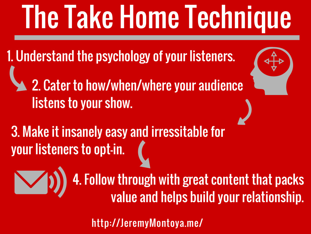 Double your podcast email list by using The Take Home Technique by Jeremy Montoya
